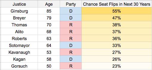 Seat Flip 8.4.18